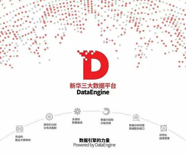 """见证数据引擎的力量—— 新IT推动""""互联网+政务服务""""变革"""