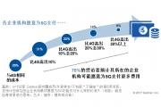 Gartner终端用户调查显示四分之三的受访者愿意为5G支付更多费用