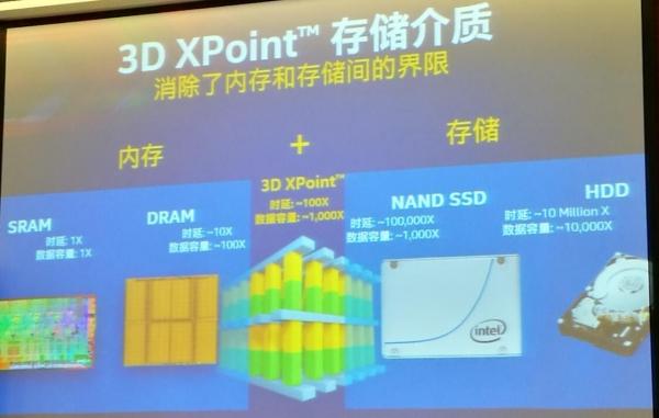 3D XPoint技术落地,英特尔傲腾系列固态盘到底怎么样?