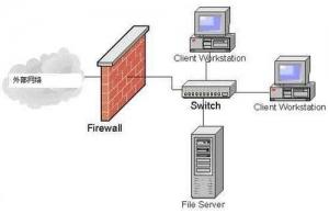 阻止对服务器攻击的微分割