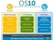 戴尔将于3月正式推出OS10平台 主打开放式网络