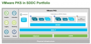 VMware与Pivotal、Google Cloud合作新容器服务