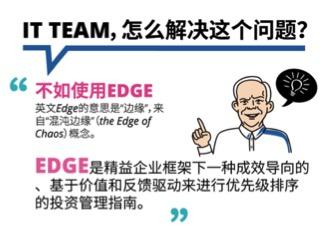 ThoughtWorks发布《EDGE-精益企业的投资管理指南》