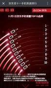 双11开局:小米领跑京东竞速排行榜 小米Note 2首卖受关注