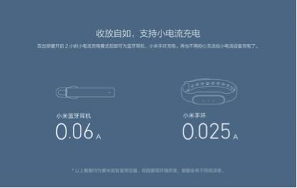 短途旅行一个就够 小米移动电源2C 20000mAh发布,售129元