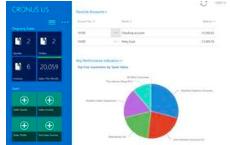 微软公布更多ERP套件路线图