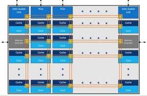 """英特尔的全新网格架构:数据中心的""""超级高速公路"""""""