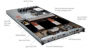 微软开放完成了一半的Azure服务器以推动OCP创新