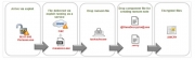 赛门铁克针对勒索软件WannaCry发布全球预警