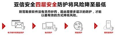 亚信安全成功抵御全球第一只勒索蠕虫WannaCry