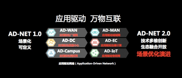 Navigate 2017看懂新华三的新IT战略:三大一云