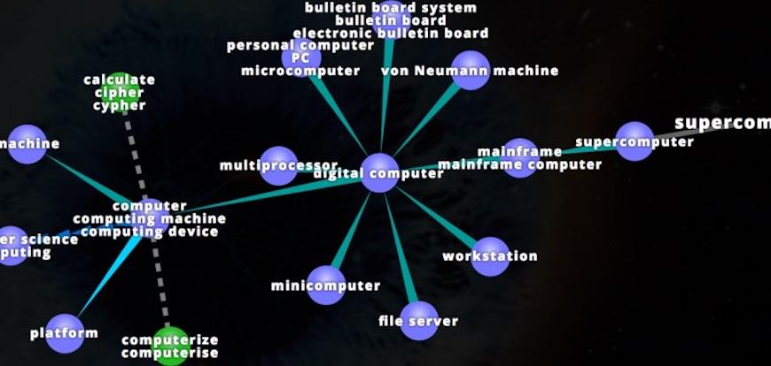 下一代搜索引擎或将依赖人工智能、众包和超级计算机