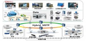 聚焦城轨 华为eLTE多业务承载网助推轨道交通业务发展