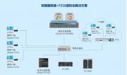 杰和银行桌面虚拟化方案:简化IT架构  加速智慧化