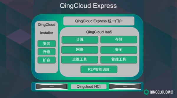 以超融合为载体 青云QingCloud在帮助企业上云方面又进一步