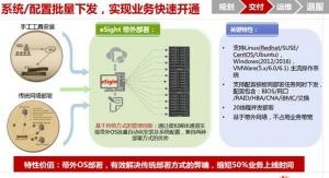 华为eSight大显身手 实现企业业务快速开通