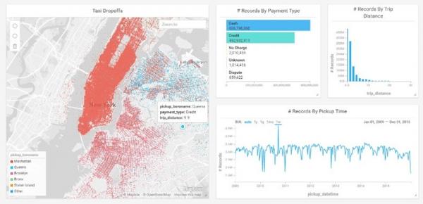 图形芯片分析初创公司MapD融资2500万美元 英伟达有份参与融资