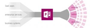 微软公布PowerApps移动应用创建服务