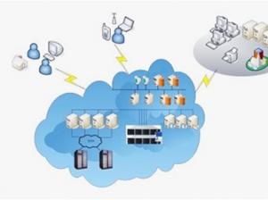 联想携手Cloudian 推兼容Amazon S3的对象存储设备