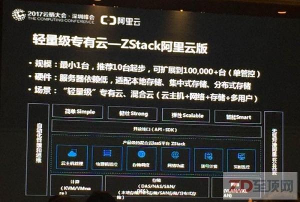 三台英特尔NUC就能搞定 阿里云发布ZStack版专有云