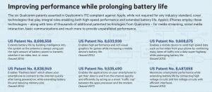 由于苹果和高通的法律纷争 部分iPhone机型将面临在美禁售