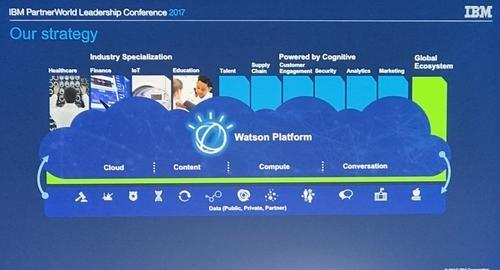 IBM合作伙伴世界峰会:全部筹码都押在认知计算上