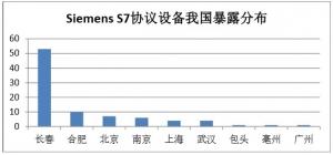 乌克兰电力系统被黑事件会在中国上演吗?