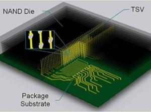 东芝借闪存层和氦气加大SSD及磁盘容量
