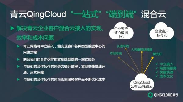 一站式与端到端 青云QingCloud从接入服务帮助企业拥抱混合云