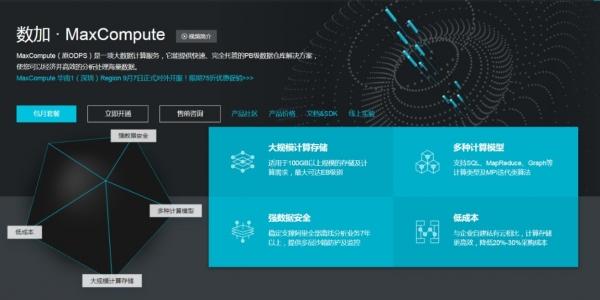 阿里云MaxCompute香港开服 将引入更多人工智能服务