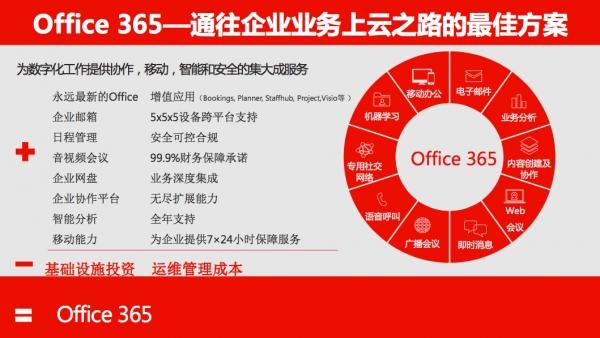 """微软Office 365:用现代化工作模式将企业带入""""智能时代"""""""