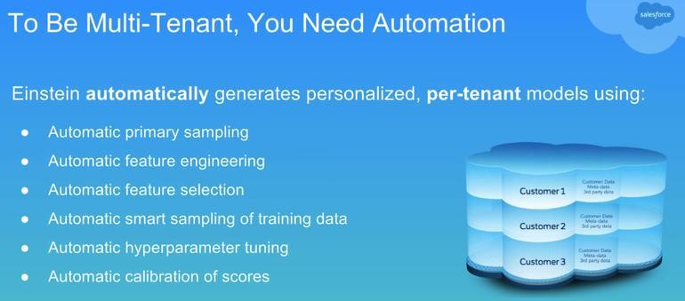 """Salesforce Einstein承诺提供""""开箱即用""""的人工智能应用程序"""