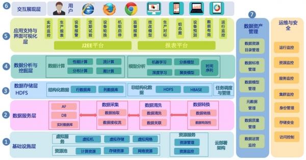 """普元""""发电集团级生产运营实时数据服务云平台""""助推""""智慧发电""""建设"""