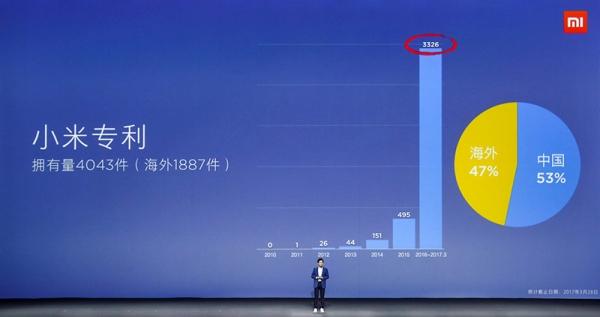 小米发布年度旗舰手机小米6,展示用了7年打造的工艺极致
