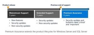 微软为Windows服务器和SQL服务器推出十六年优质保证支持选项