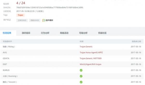WannaCry惊天大发现!疑似朝鲜黑客组织Lazarus所为