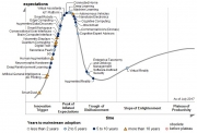 Gartner:三大趋势令企业赢得生存空间