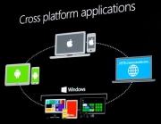微软正式宣布移植Android应用计划流产