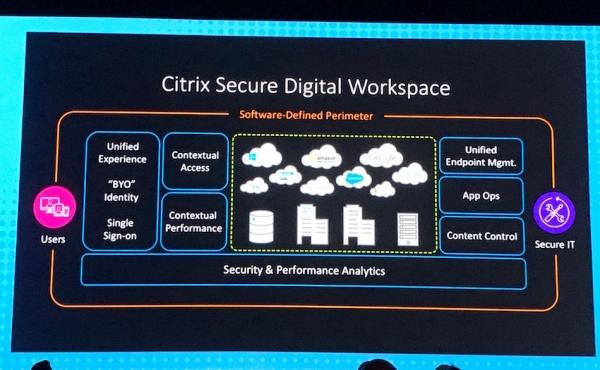 Citrix Synergy 2017第三日:美国前国务卿鲍威尔进行网络安全主题演讲