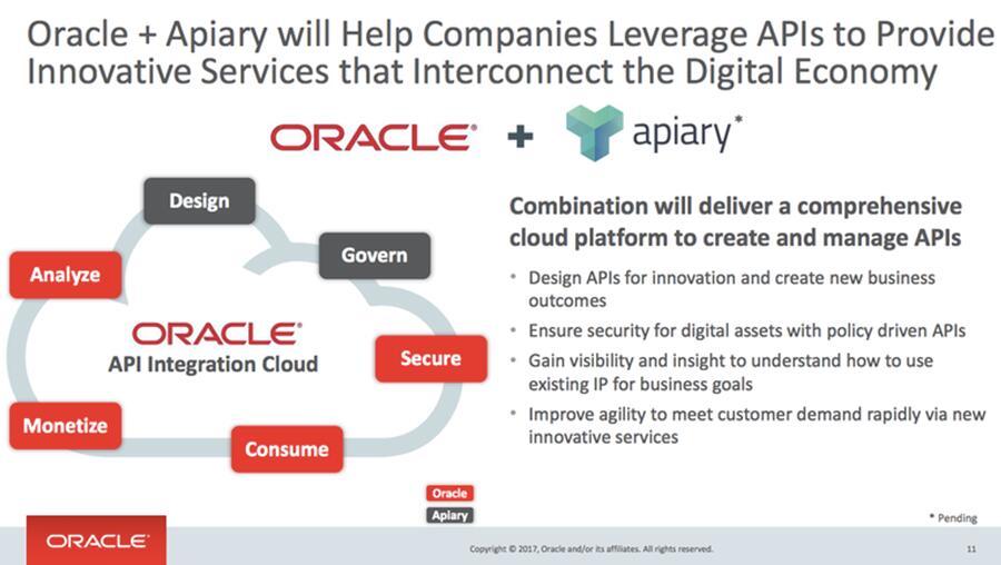 甲骨文将收购应用程序编程接口开发公司Apiary