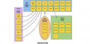 分层梯队:存储业界的发展前景引发激烈争议