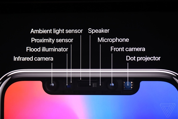今天简单粗暴点,iPhone 8来了。