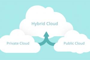私有云和混合云仍将持续发展