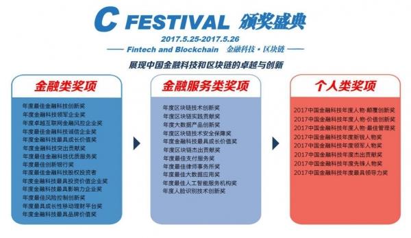 中国金融科技与区块链创新峰会