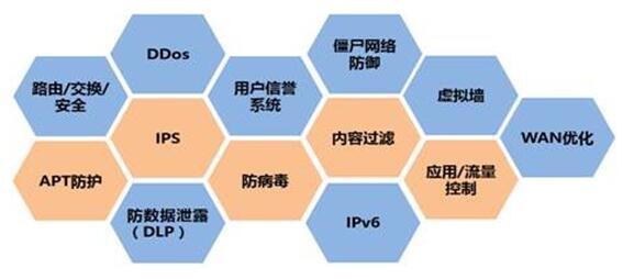 """锐捷智能感知""""安全卫士""""守护广东2000个基层医疗机构信息安全"""