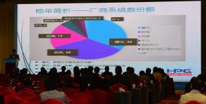 联想连续三年荣膺中国高性能计算TOP100份额榜首