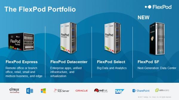 NetApp携手思科 推出面软件定义融合基础架构解决方案