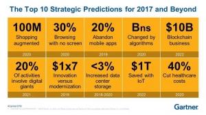 Gartner公布2017年十大战略科技发展趋势