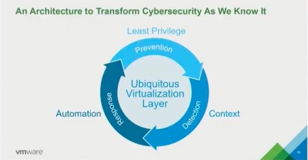 """VMware公司将在第三季度推出 """"应用防御"""" 安全产品"""