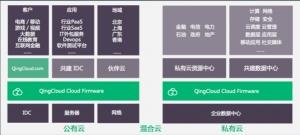"""不走寻常路  看""""中国最贵云""""用什么赢得客户?"""